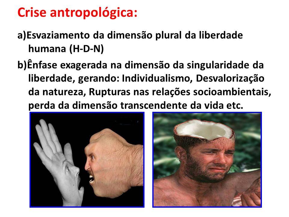 Crise antropológica: a)Esvaziamento da dimensão plural da liberdade humana (H-D-N) b)Ênfase exagerada na dimensão da singularidade da liberdade, geran