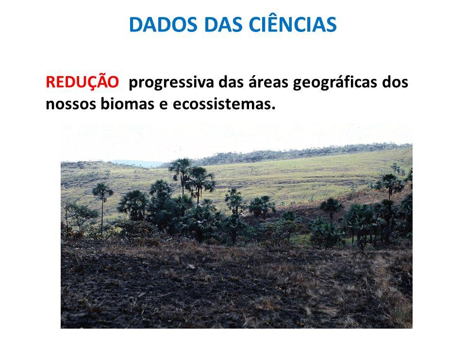 DADOS DAS CIÊNCIAS REDUÇÃO progressiva das áreas geográficas dos nossos biomas e ecossistemas.