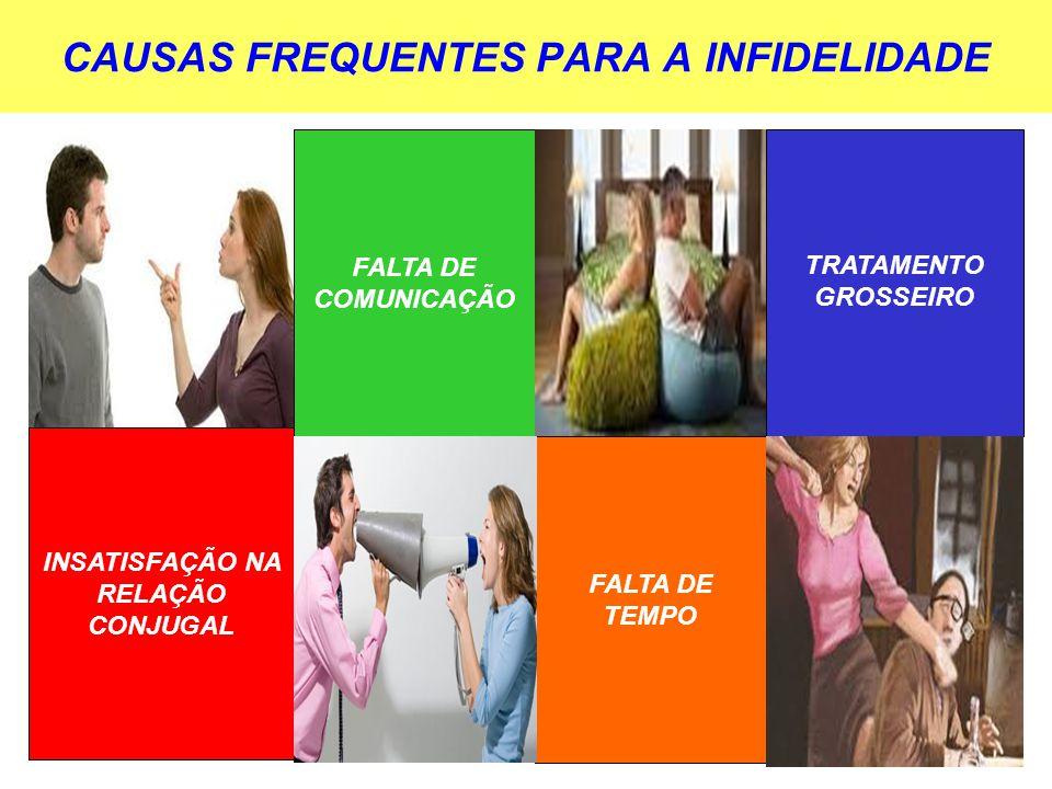 CAUSAS FREQUENTES PARA A INFIDELIDADE INSATISFAÇÃO NA RELAÇÃO CONJUGAL FALTA DE COMUNICAÇÃO FALTA DE TEMPO TRATAMENTO GROSSEIRO