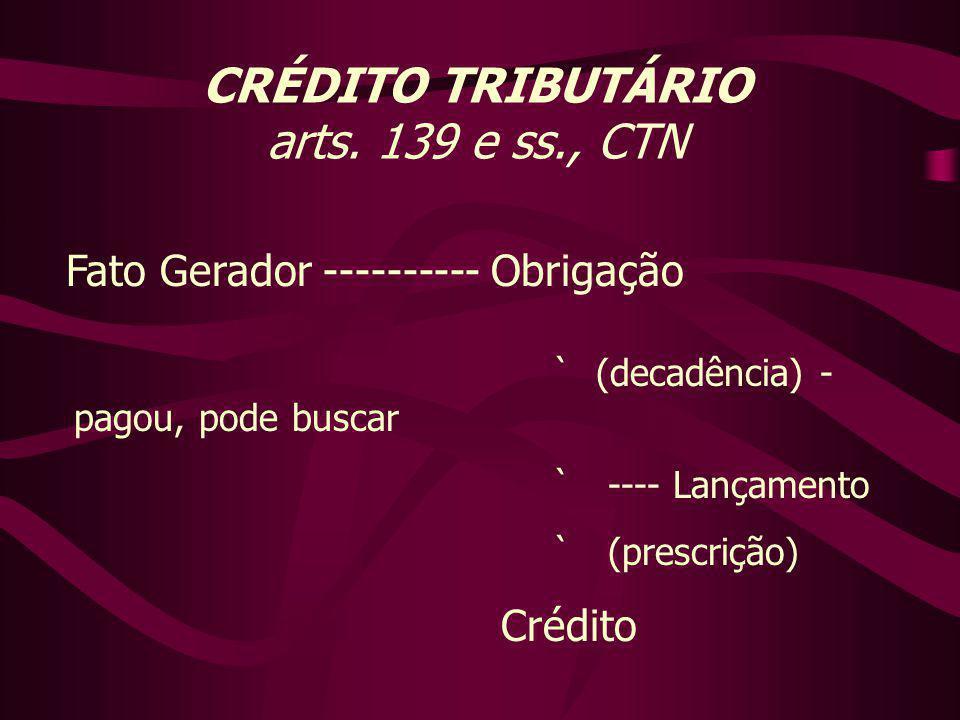 CRÉDITO TRIBUTÁRIO arts. 139 e ss., CTN Fato Gerador ---------- Obrigação ` (decadência) - pagou, pode buscar ` ---- Lançamento ` (prescrição) Crédito