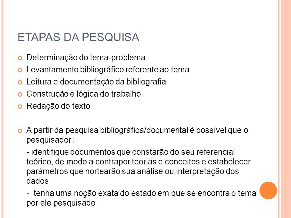 ETAPAS DA PESQUISA Determinação do tema-problema Levantamento bibliográfico referente ao tema Leitura e documentação da bibliografia Construção e lógi