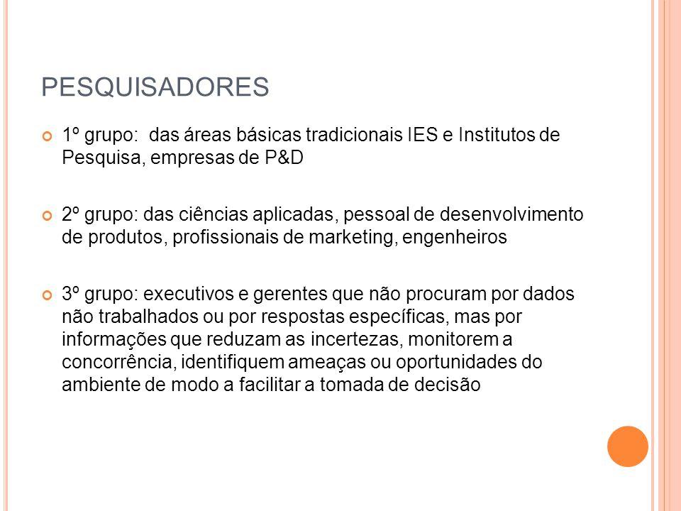 PESQUISADORES 1º grupo: das áreas básicas tradicionais IES e Institutos de Pesquisa, empresas de P&D 2º grupo: das ciências aplicadas, pessoal de dese