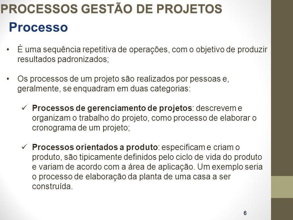 PROCESSOS GESTÃO DE PROJETOS 6 É uma sequência repetitiva de operações, com o objetivo de produzir resultados padronizados; Os processos de um projeto são realizados por pessoas e, geralmente, se enquadram em duas categorias: Processos de gerenciamento de projetos: descrevem e organizam o trabalho do projeto, como processo de elaborar o cronograma de um projeto; Processos orientados a produto: especificam e criam o produto, são tipicamente definidos pelo ciclo de vida do produto e variam de acordo com a área de aplicação.