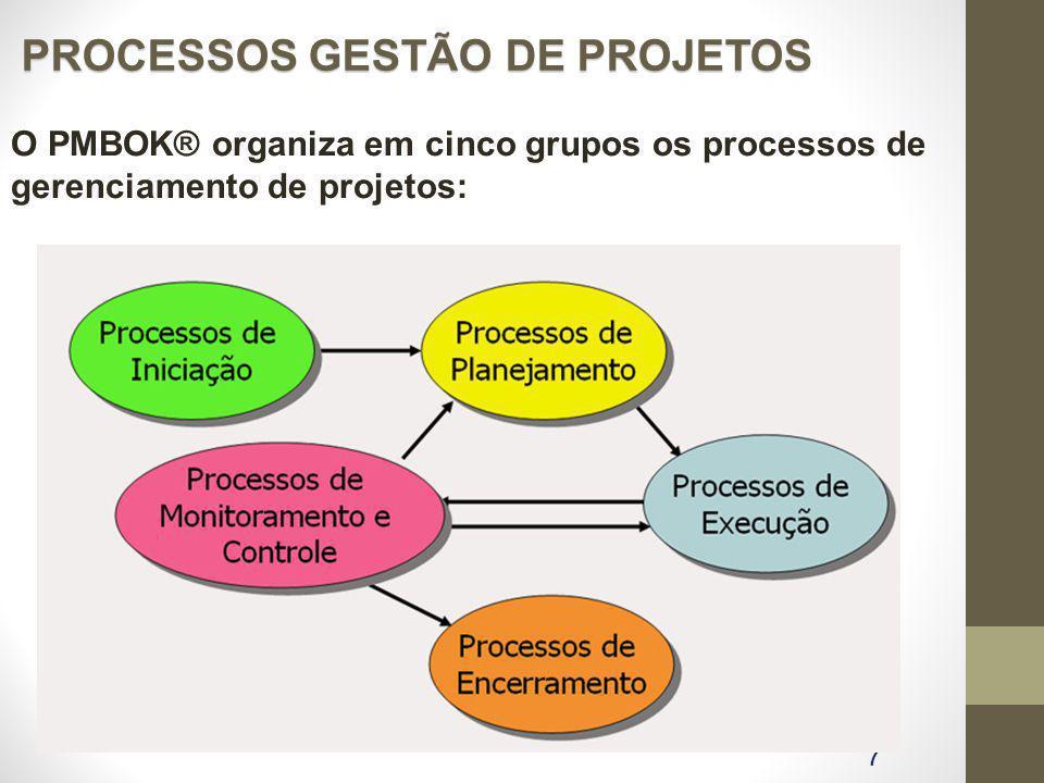 PROCESSOS GESTÃO DE PROJETOS 7 O PMBOK® organiza em cinco grupos os processos de gerenciamento de projetos: