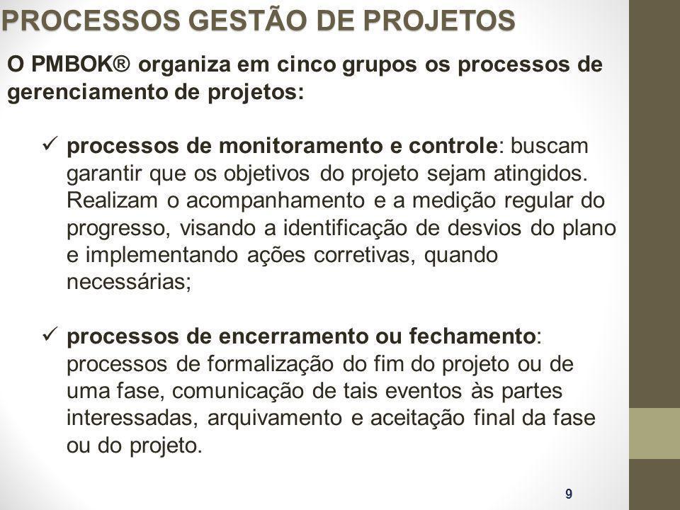 PROCESSOS GESTÃO DE PROJETOS 9 O PMBOK® organiza em cinco grupos os processos de gerenciamento de projetos: processos de monitoramento e controle: buscam garantir que os objetivos do projeto sejam atingidos.