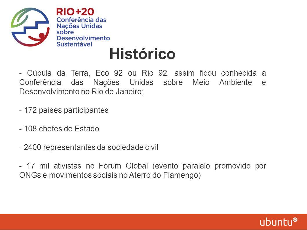 Histórico - Cúpula da Terra, Eco 92 ou Rio 92, assim ficou conhecida a Conferência das Nações Unidas sobre Meio Ambiente e Desenvolvimento no Rio de J