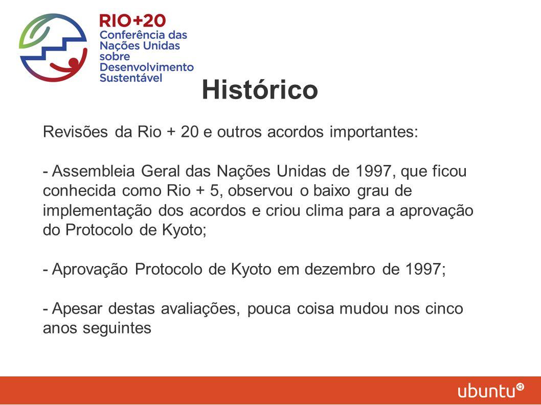 Histórico Revisões da Rio + 20 e outros acordos importantes: - Assembleia Geral das Nações Unidas de 1997, que ficou conhecida como Rio + 5, observou
