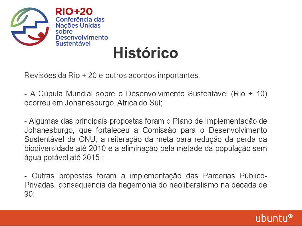 Histórico Revisões da Rio + 20 e outros acordos importantes: - A Cúpula Mundial sobre o Desenvolvimento Sustentável (Rio + 10) ocorreu em Johanesburgo
