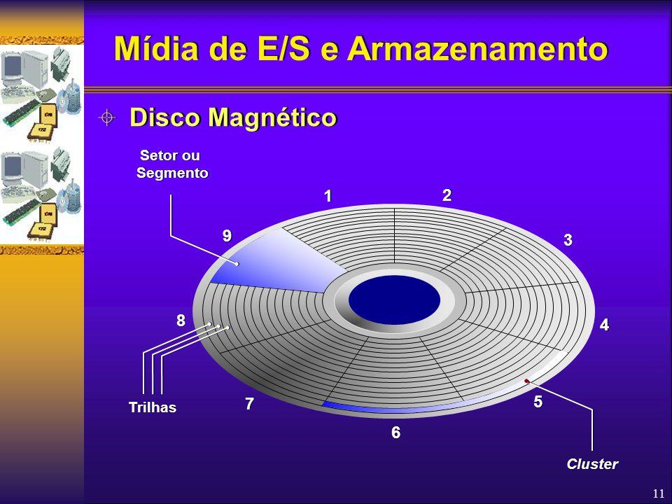 11  Disco Magnético Setor ou Segmento Setor ou Segmento Trilhas 11 22 33 44 55 66 77 88 99 Cluster Mídia de E/S e Armazenamento