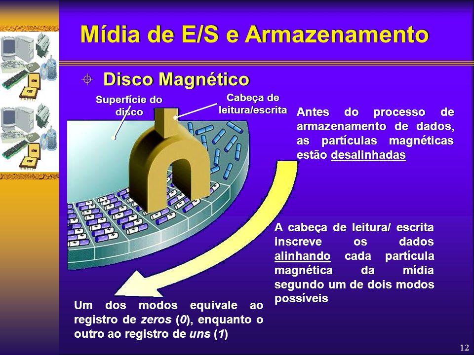 12  Disco Magnético Antes do processo de armazenamento de dados, as partículas magnéticas estão desalinhadas Superfície do disco Cabeça de leitura/es