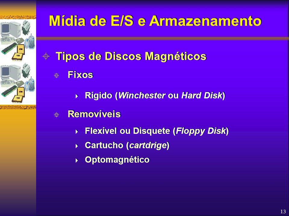 13  Fixos  Rígido (Winchester ou Hard Disk)  Removíveis  Flexível ou Disquete (Floppy Disk)  Cartucho (cartdrige)  Optomagnético  Fixos  Rígid