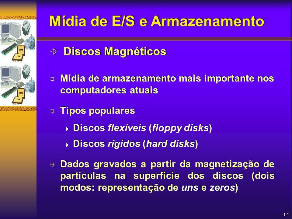 14  Mídia de armazenamento mais importante nos computadores atuais  Tipos populares  Discos flexíveis (floppy disks)  Discos rígidos (hard disks)