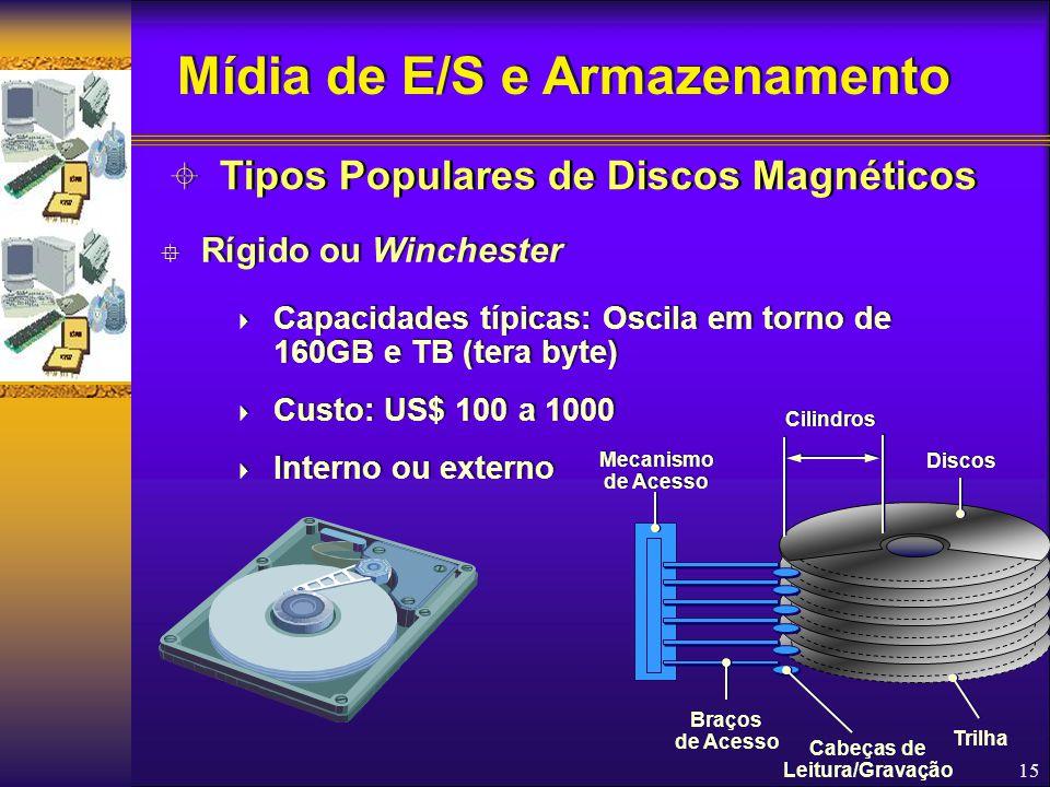 15  Rígido ou Winchester  Capacidades típicas: Oscila em torno de 160GB e TB (tera byte)  Custo: US$ 100 a 1000  Interno ou externo  Rígido ou Wi