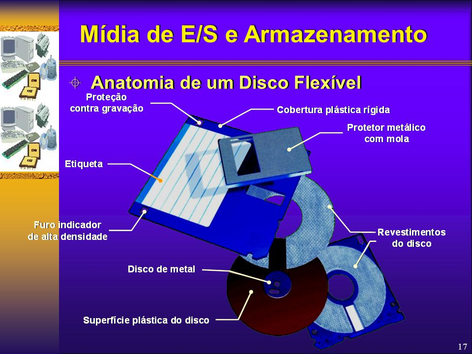 17  Anatomia de um Disco Flexível Mídia de E/S e Armazenamento