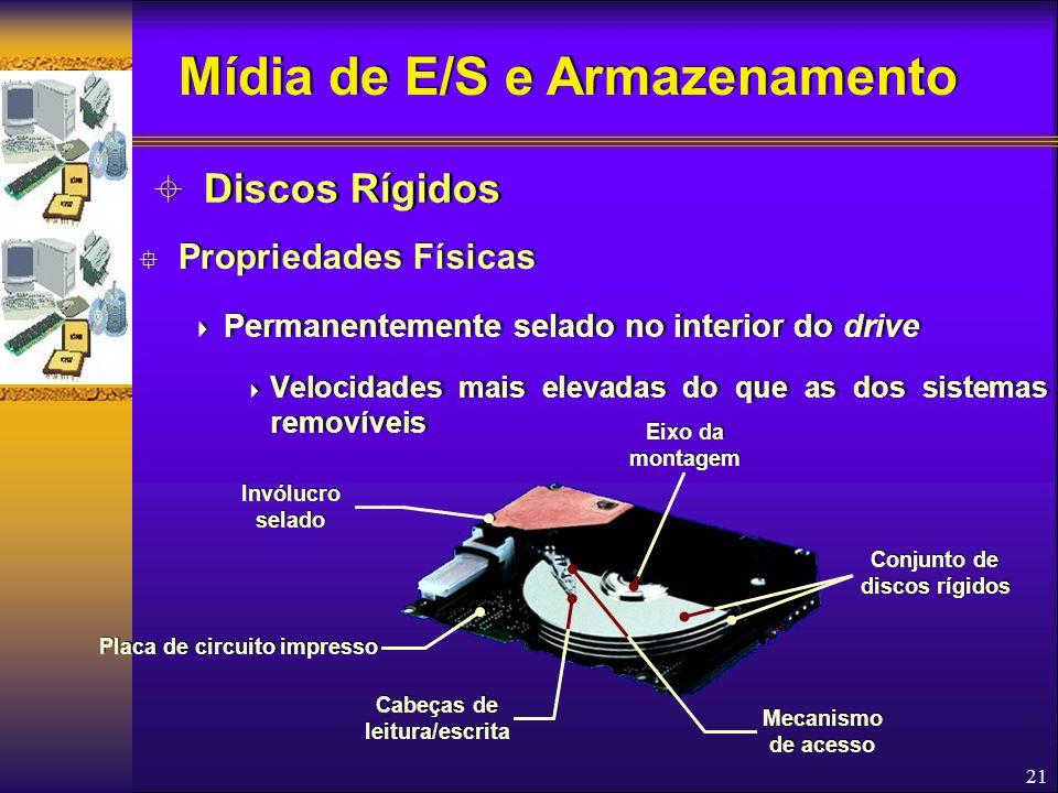 21  Propriedades Físicas  Permanentemente selado no interior do drive  Velocidades mais elevadas do que as dos sistemas removíveis  Propriedades F