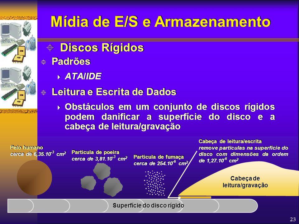 23  Padrões  ATA/IDE  Leitura e Escrita de Dados  Obstáculos em um conjunto de discos rígidos podem danificar a superfície do disco e a cabeça de