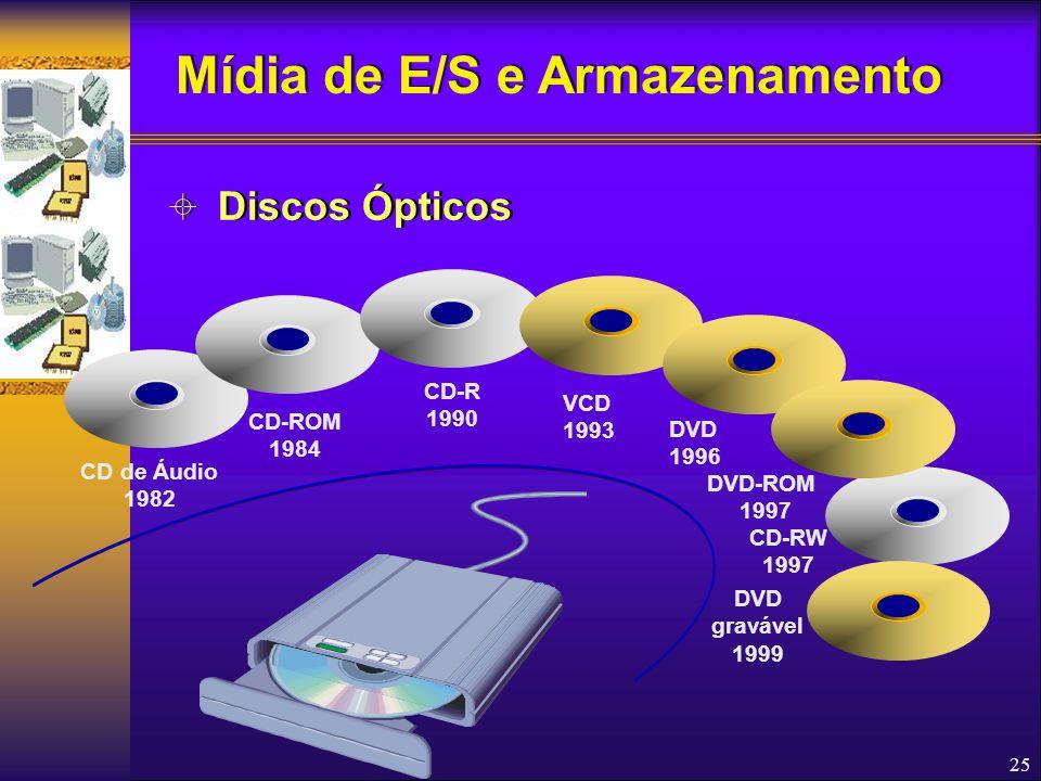 25  Discos Ópticos CD de Áudio 1982 VCD 1993 DVD 1996 DVD-ROM 1997 DVD gravável 1999 CD-ROM 1984 CD-R 1990 CD-RW 1997 Mídia de E/S e Armazenamento