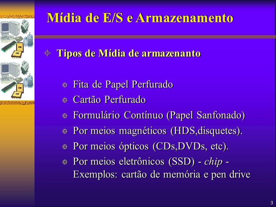 3  Tipos de Mídia de armazenanto  Fita de Papel Perfurado  Cartão Perfurado  Formulário Contínuo (Papel Sanfonado)  Por meios magnéticos (HDS,dis