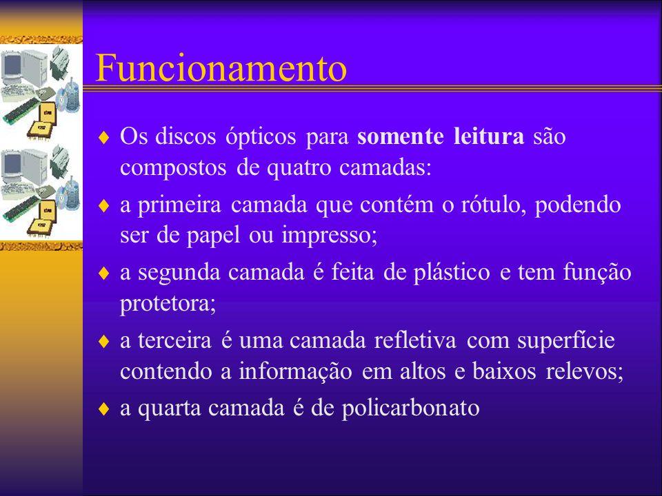 Funcionamento  Os discos ópticos para somente leitura são compostos de quatro camadas:  a primeira camada que contém o rótulo, podendo ser de papel
