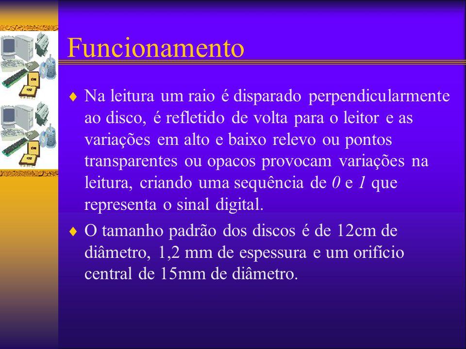  Na leitura um raio é disparado perpendicularmente ao disco, é refletido de volta para o leitor e as variações em alto e baixo relevo ou pontos trans