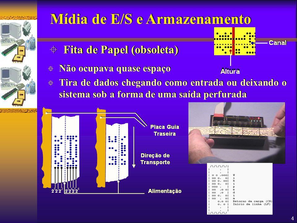 15  Rígido ou Winchester  Capacidades típicas: Oscila em torno de 160GB e TB (tera byte)  Custo: US$ 100 a 1000  Interno ou externo  Rígido ou Winchester  Capacidades típicas: Oscila em torno de 160GB e TB (tera byte)  Custo: US$ 100 a 1000  Interno ou externo  Tipos Populares de Discos Magnéticos Cilindros Mecanismo de Acesso Mecanismo de Acesso Cabeças de Leitura/Gravação Cabeças de Leitura/Gravação Discos Trilha Braços de Acesso Braços de Acesso Mídia de E/S e Armazenamento