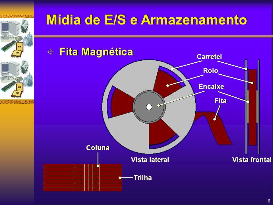 9  Rolo (reel)  Cassette  Cartucho (cartdrige)  DAT (Digital Audio Tape)  Rolo (reel)  Cassette  Cartucho (cartdrige)  DAT (Digital Audio Tape)  Tipos de Fita Magnética Mídia de E/S e Armazenamento