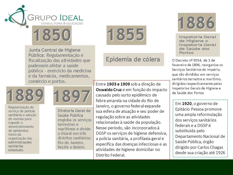 O Decreto nº 9554, de 3 de fevereiro de 1896, reorganiza os Serviços Sanitários do Império, que são divididos em serviços sanitários terrestre e marít