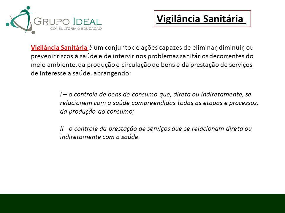 Vigilância Sanitária é um conjunto de ações capazes de eliminar, diminuir, ou prevenir riscos à saúde e de intervir nos problemas sanitários decorrent