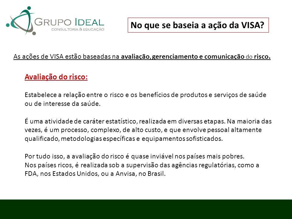 No que se baseia a ação da VISA? As ações de VISA estão baseadas na avaliação, gerenciamento e comunicação do risco. Avaliação do risco: Estabelece a