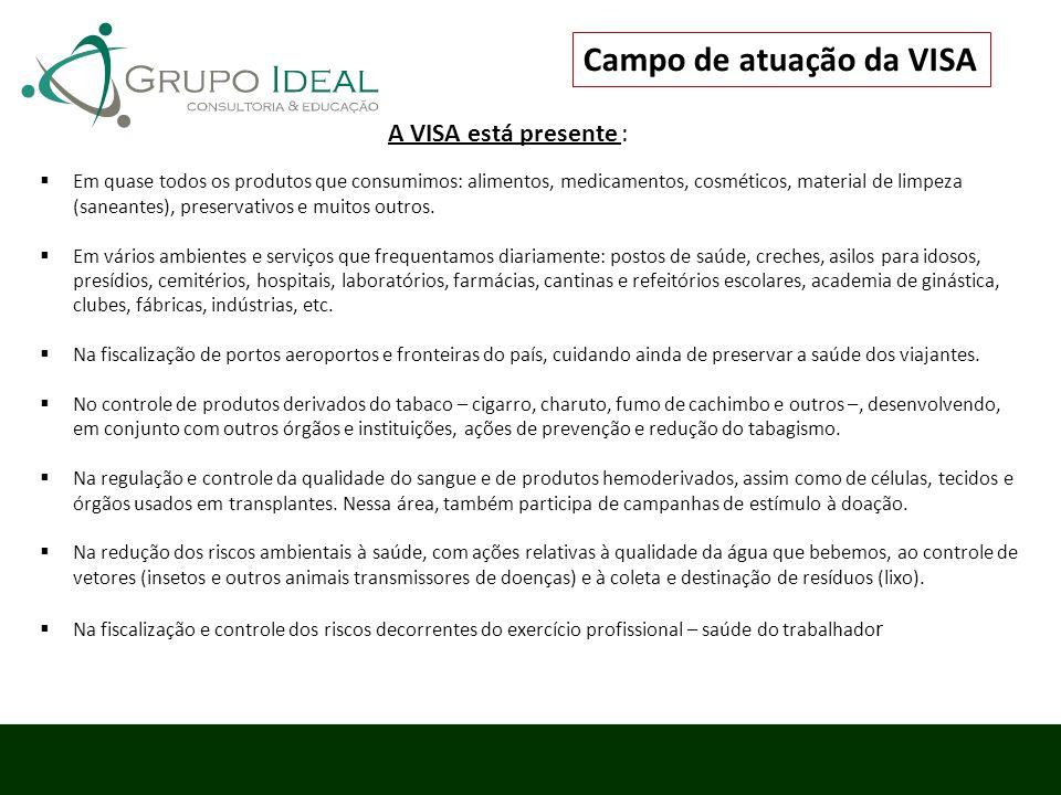 A VISA está presente : Campo de atuação da VISA  Em quase todos os produtos que consumimos: alimentos, medicamentos, cosméticos, material de limpeza