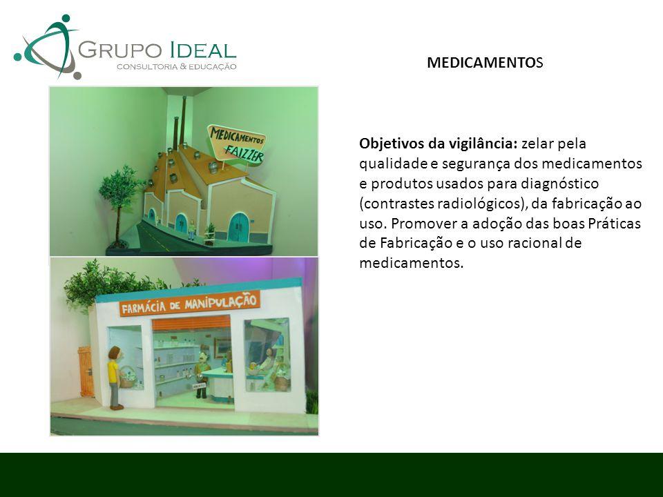 Objetivos da vigilância: zelar pela qualidade e segurança dos medicamentos e produtos usados para diagnóstico (contrastes radiológicos), da fabricação