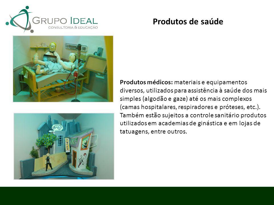 Produtos médicos: materiais e equipamentos diversos, utilizados para assistência à saúde dos mais simples (algodão e gaze) até os mais complexos (cama
