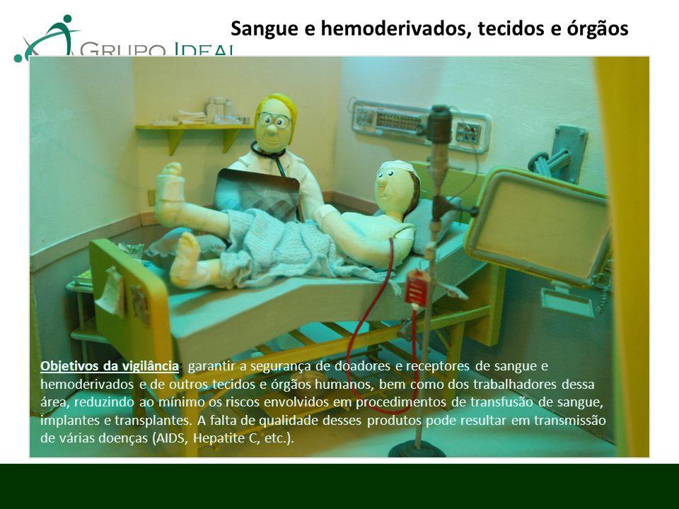 Sangue e hemoderivados, tecidos e órgãos Objetivos da vigilância: garantir a segurança de doadores e receptores de sangue e hemoderivados e de outros
