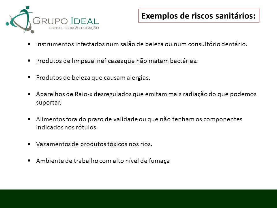 Exemplos de riscos sanitários:  Instrumentos infectados num salão de beleza ou num consultório dentário.  Produtos de limpeza ineficazes que não mat