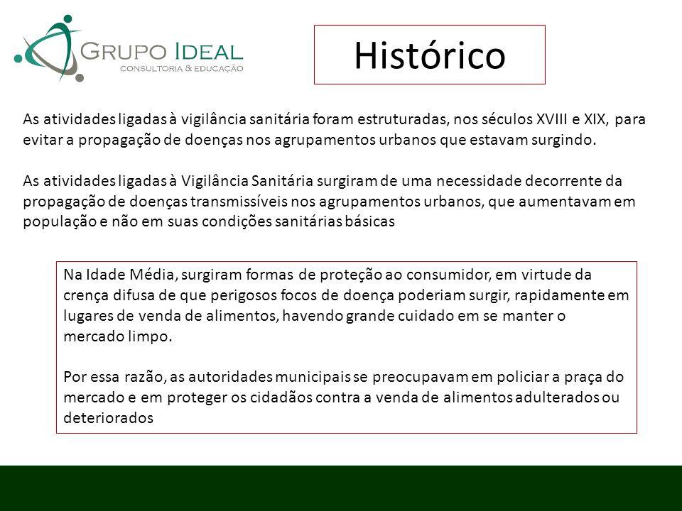 As atividades ligadas à vigilância sanitária foram estruturadas, nos séculos XVIII e XIX, para evitar a propagação de doenças nos agrupamentos urbanos