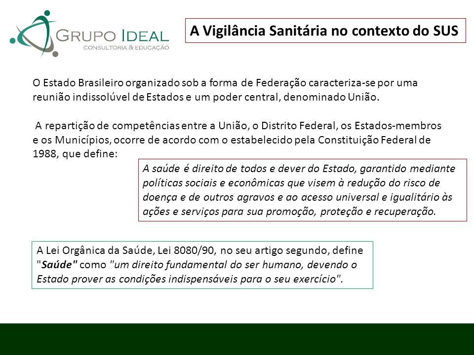 A Vigilância Sanitária no contexto do SUS O Estado Brasileiro organizado sob a forma de Federação caracteriza-se por uma reunião indissolúvel de Estad