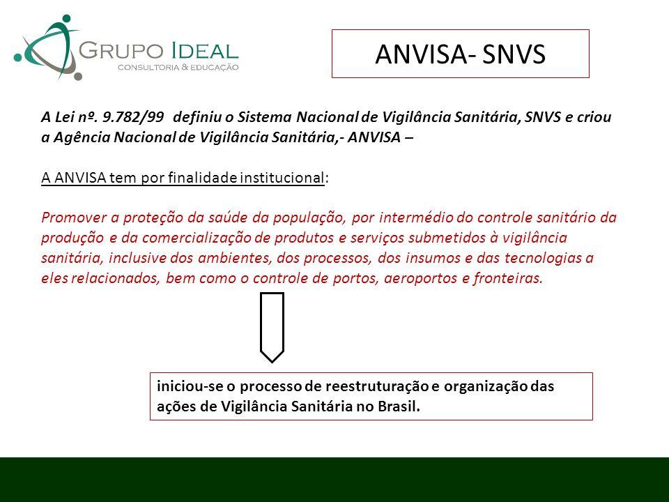 A Lei nº. 9.782/99 definiu o Sistema Nacional de Vigilância Sanitária, SNVS e criou a Agência Nacional de Vigilância Sanitária,- ANVISA – A ANVISA tem