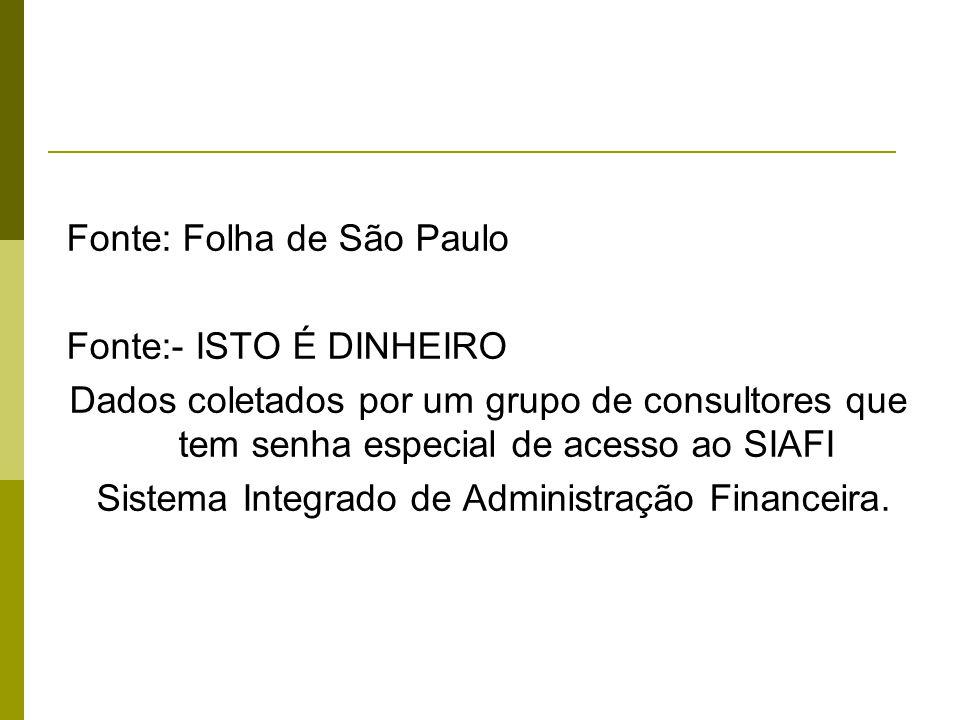 Fonte: Folha de São Paulo Fonte:- ISTO É DINHEIRO Dados coletados por um grupo de consultores que tem senha especial de acesso ao SIAFI Sistema Integrado de Administração Financeira.