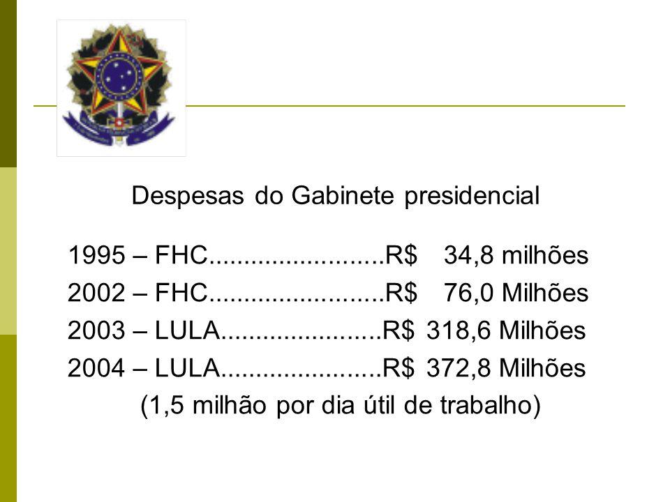 Despesas do Gabinete presidencial 1995 – FHC.........................R$ 34,8 milhões 2002 – FHC.........................R$ 76,0 Milhões 2003 – LULA.......................R$ 318,6 Milhões 2004 – LULA.......................R$ 372,8 Milhões (1,5 milhão por dia útil de trabalho)