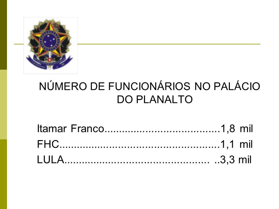 NÚMERO DE FUNCIONÁRIOS NO PALÁCIO DO PLANALTO Itamar Franco.......................................1,8 mil FHC......................................................1,1 mil LULA...................................................3,3 mil