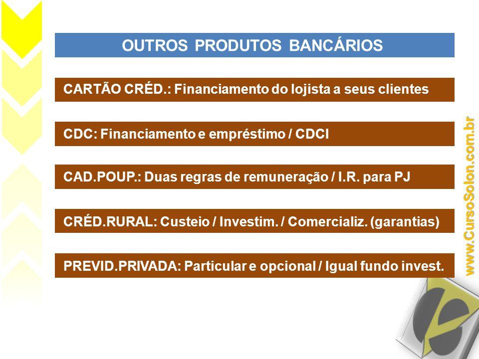 OUTROS PRODUTOS BANCÁRIOS CARTÃO CRÉD.: Financiamento do lojista a seus clientes CDC: Financiamento e empréstimo / CDCI CAD.POUP.: Duas regras de remu
