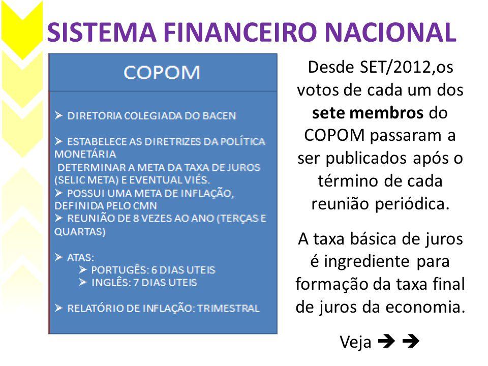 Desde SET/2012,os votos de cada um dos sete membros do COPOM passaram a ser publicados após o término de cada reunião periódica. A taxa básica de juro