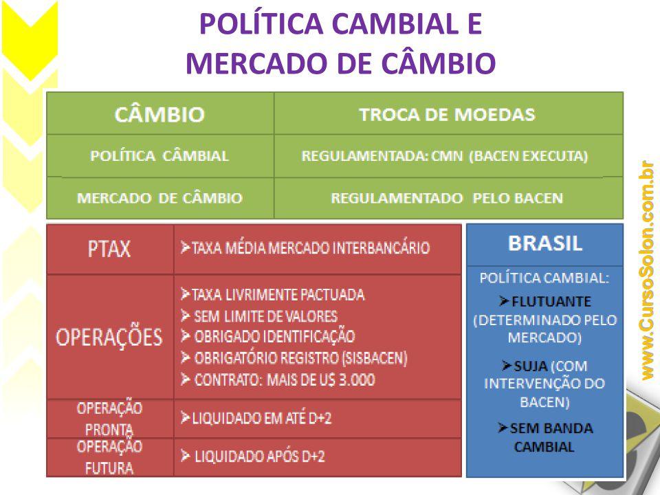 POLÍTICA CAMBIAL E MERCADO DE CÂMBIO