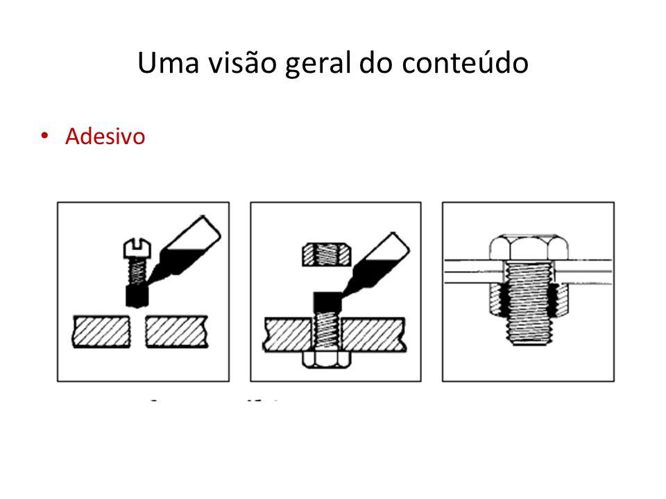 Uma visão geral do conteúdo Adesivo