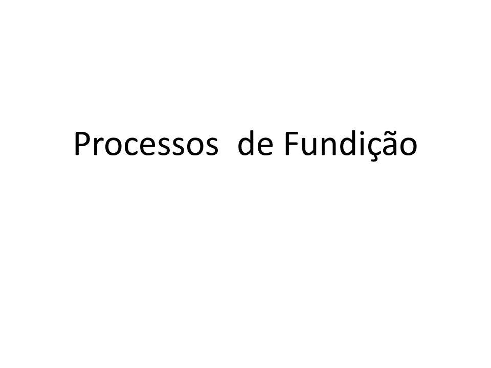 Processos de Fundição