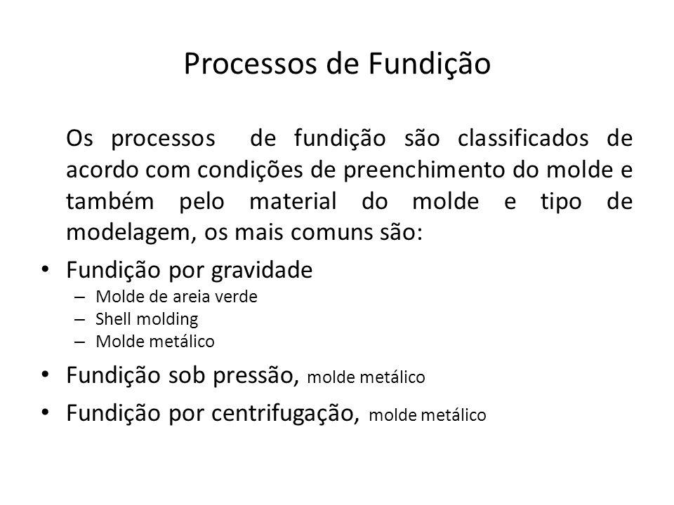 Processos de Fundição Os processos de fundição são classificados de acordo com condições de preenchimento do molde e também pelo material do molde e t