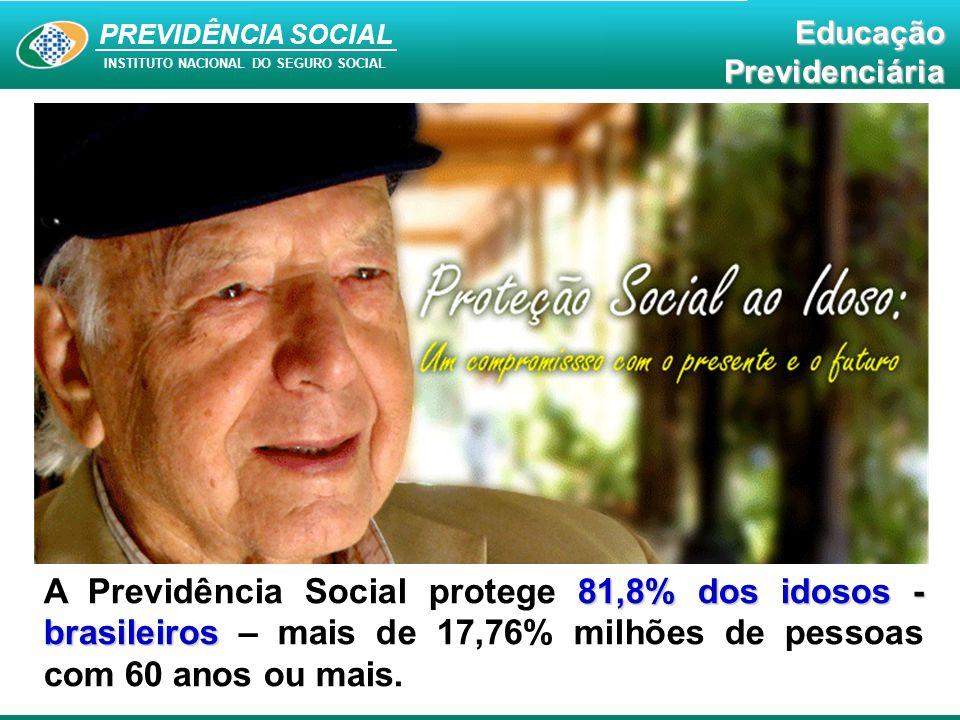 Educação Previdenciária PREVIDÊNCIA SOCIAL INSTITUTO NACIONAL DO SEGURO SOCIAL EducaçãoPrevidenciária 81,8% dos idosos - brasileiros A Previdência Soc