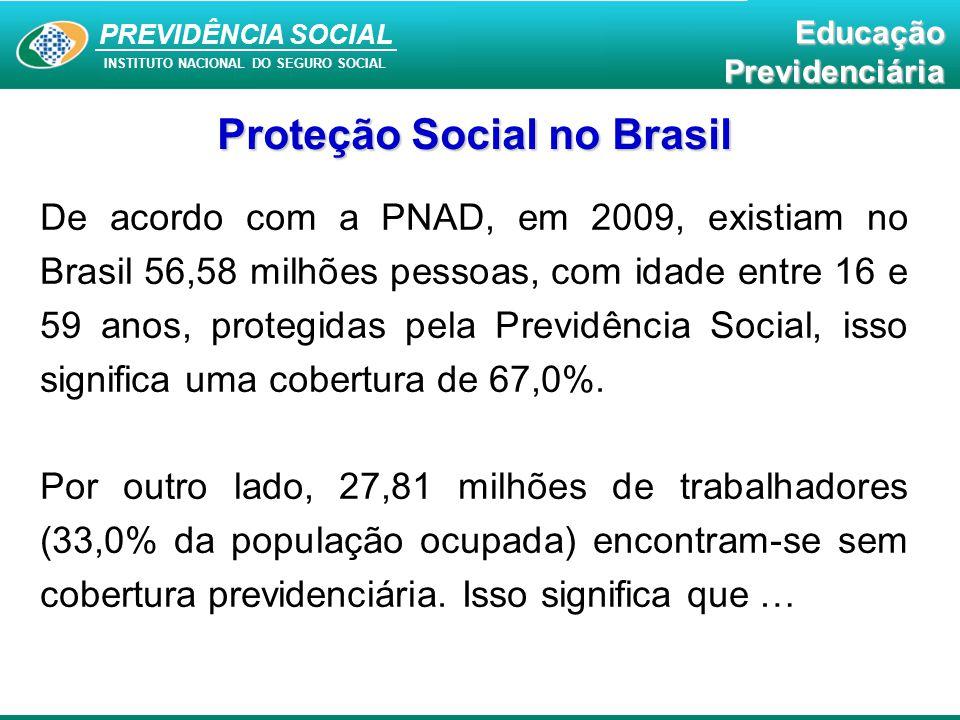 Educação Previdenciária PREVIDÊNCIA SOCIAL INSTITUTO NACIONAL DO SEGURO SOCIAL EducaçãoPrevidenciária De acordo com a PNAD, em 2009, existiam no Brasi