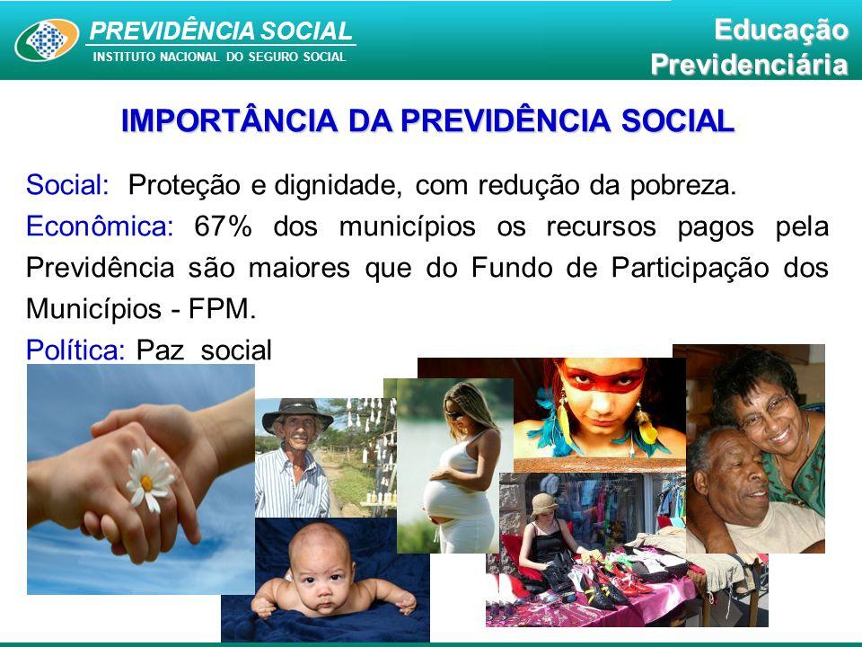 Educação Previdenciária PREVIDÊNCIA SOCIAL INSTITUTO NACIONAL DO SEGURO SOCIAL EducaçãoPrevidenciária Fonte: PNAD/IBGE – Vários anos.