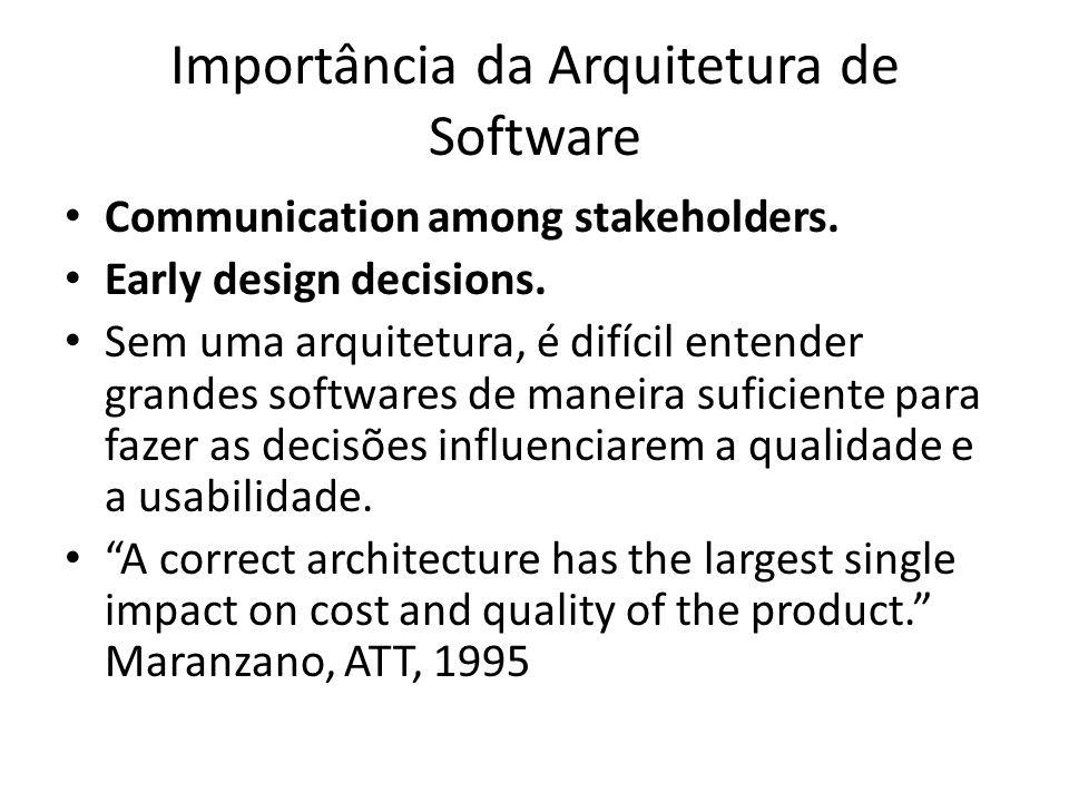 Importância da Arquitetura de Software Communication among stakeholders. Early design decisions. Sem uma arquitetura, é difícil entender grandes softw